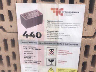 Керамоблок КЕРАТЕРМ (Кузьминецкая Строительная Керамика)
